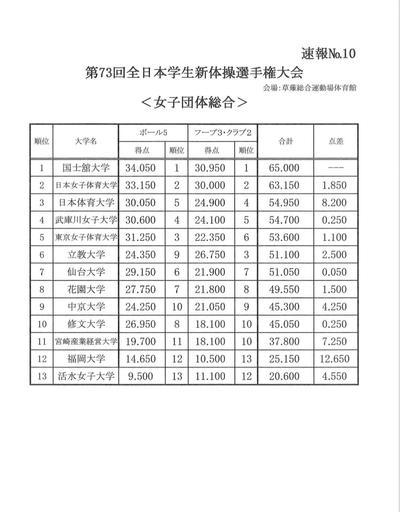 団体速報.jpg